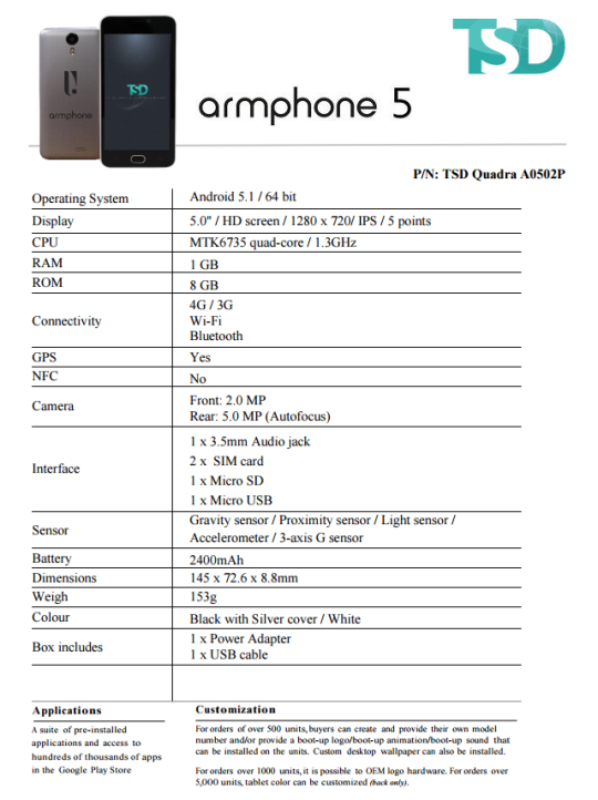 ArmPhone 0502 – AMD 81 000 (USD 169)