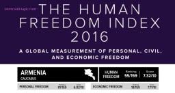 HUMAN FREEDOM INDEX 2016: Armenia davanti a Turchia ed Azerbaigian