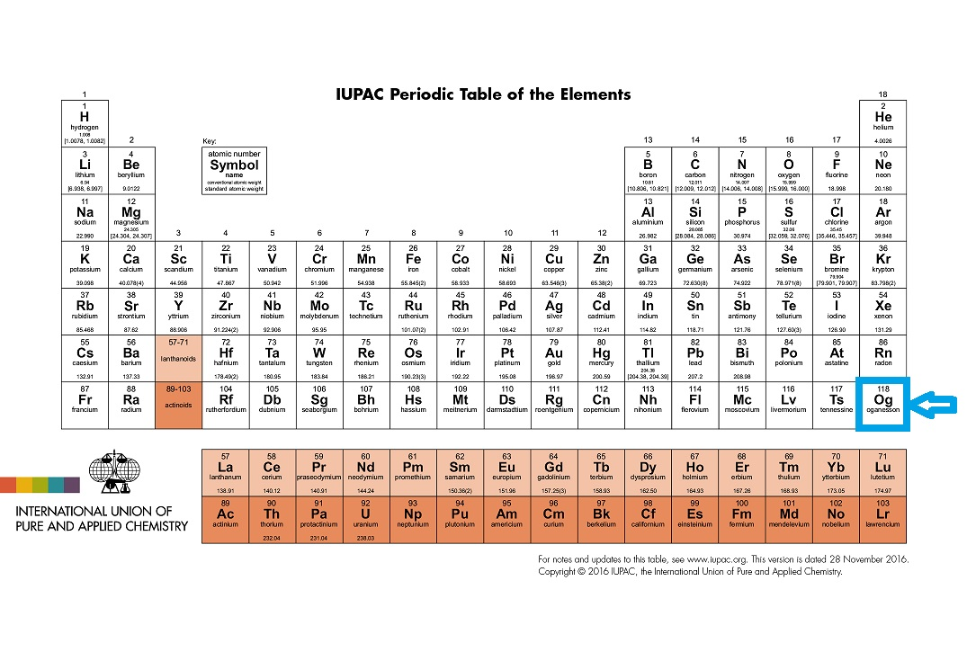 iupac_periodic_table-28nov16